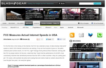 http://www.slashgear.com/fcc-measures-actual-internet-speeds-in-usa-02169101/