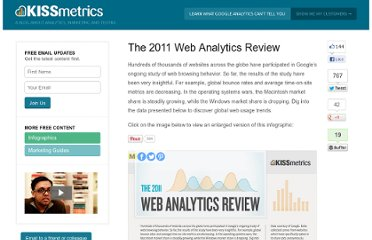 http://blog.kissmetrics.com/2011-web-analytics-review/