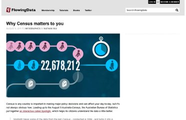 http://flowingdata.com/2011/08/04/why-census-matters-to-you/