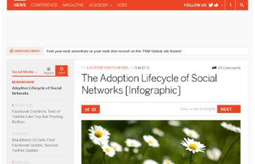 http://thenextweb.com/socialmedia/2011/08/05/the-adoption-lifecycle-of-social-networks-infographic/