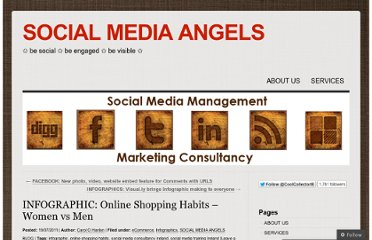 http://socialmedia-angels.com/2011/07/19/infographic-online-shopping-habits-women-vs-men/