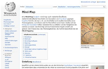http://de.wikipedia.org/wiki/Mind-Map