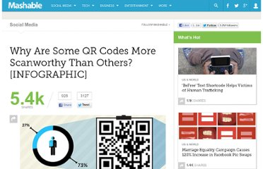 http://mashable.com/2011/08/07/qr-codes-infographic-2/