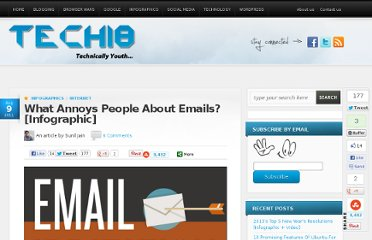 http://tech18.com/annoys-people-emails-infographic.html