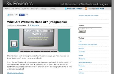 http://sixrevisions.com/infographics/what-are-websites-made-of-infographic/