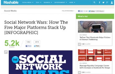 http://mashable.com/2011/08/10/social-network-comparison/
