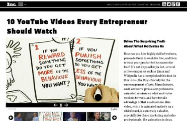 http://www.inc.com/ss/10-youtube-videos-every-entrepreneur-should-watch#1