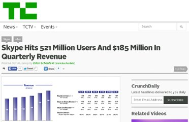 http://techcrunch.com/2009/10/21/skype-hits-521-million-users-and-185-million-in-quarterly-revenue/