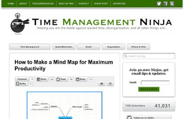 http://timemanagementninja.com/2011/05/how-to-make-a-mind-map-for-maximum-productivity/