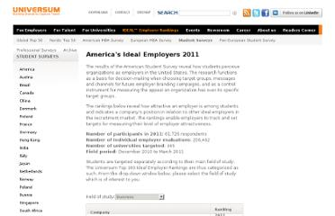 http://www.universum.se/IDEAL-Employer-Rankings/The-National-Editions/American-Student-Survey