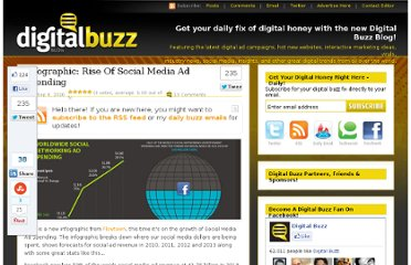 http://www.digitalbuzzblog.com/infographic-rise-of-social-media-ad-spending/