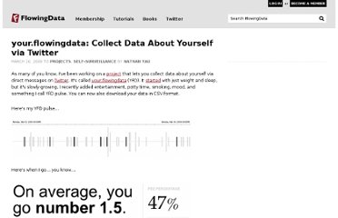 http://flowingdata.com/2009/03/10/yourflowingdata-collect-data-about-yourself-via-twitter/