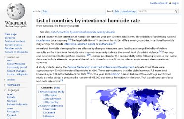 http://en.wikipedia.org/wiki/List_of_countries_by_intentional_homicide_rate