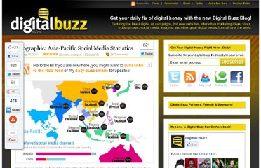 http://www.digitalbuzzblog.com/infographic-asia-pacific-social-media-statistics-stats-facts/
