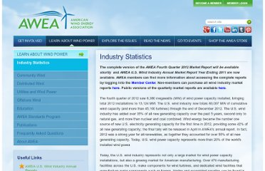 http://www.awea.org/learnabout/industry_stats/index.cfm