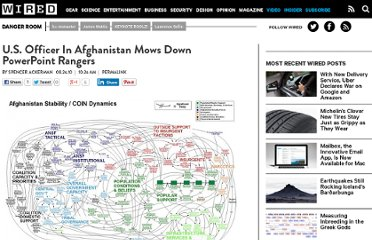http://www.wired.com/dangerroom/2010/08/u-s-officer-in-afghanistan-mows-down-powerpoint-rangers/