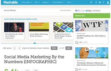 http://mashable.com/2011/08/16/social-media-marketing-stats-infographic/