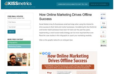 http://blog.kissmetrics.com/how-online-marketing-drives-offline-success/