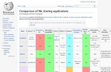 http://en.wikipedia.org/wiki/Comparison_of_file_sharing_applications