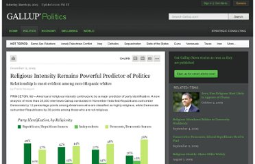 http://www.gallup.com/poll/124649/religious-intensity-remains-powerful-predictor-politics.aspx
