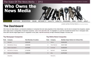 http://stateofthemedia.org/media-ownership/