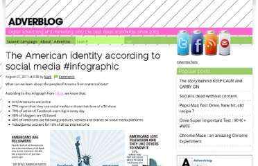 http://www.adverblog.com/2011/08/21/the-american-identity-according-to-social-media-infographic/