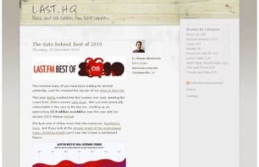 http://blog.last.fm/2010/12/16/the-data-behind-best-of-2010