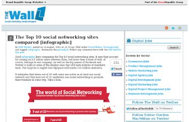 http://wallblog.co.uk/2011/08/24/the-top-10-social-networking-sites-compared-infographic/
