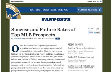 http://www.royalsreview.com/2011/2/14/1992424/success-and-failure-rates-of-top-mlb-prospects#storyjump