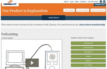 http://www.commoncraft.com/video/podcasting