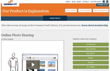 http://www.commoncraft.com/video/online-photo-sharing