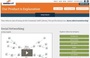 http://www.commoncraft.com/video/social-networking