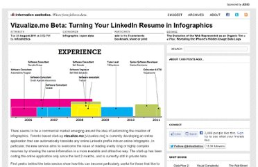 http://infosthetics.com/archives/2011/08/vizualizeme_beta_turning_your_linkedin_resume_in_infographics.html