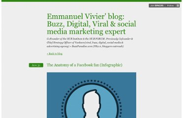 http://emmanuelvivier.posterous.com/the-anatomy-of-a-facebook-fan-infographic