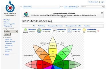 http://commons.wikimedia.org/wiki/File:Plutchik-wheel.svg