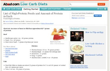 http://lowcarbdiets.about.com/od/whattoeat/a/highproteinfood.htm