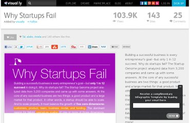 http://visual.ly/why-startups-fail