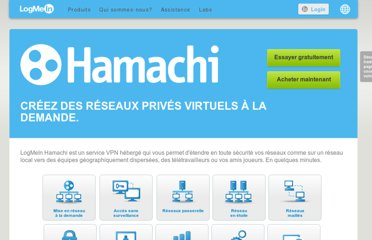https://secure.logmein.com/FR/products/hamachi/