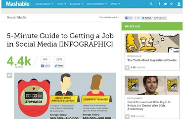 http://mashable.com/2011/09/02/5-minute-job-social-media/