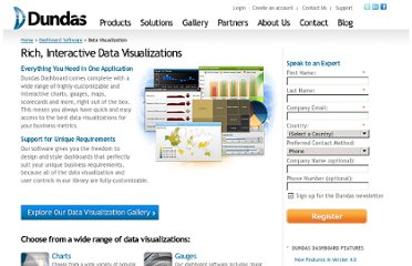 http://www.dundas.com/dashboard/features/dashboard-data-visualizations.aspx