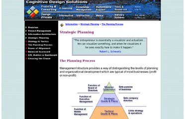 http://www.cognitivedesignsolutions.com/Information/PlanningProcess.htm