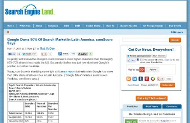 http://searchengineland.com/google-owns-90-percent-search-market-latin-america-77651
