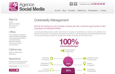 http://www.mediaventilo.com/community-management-social-media-marketing-facebook/