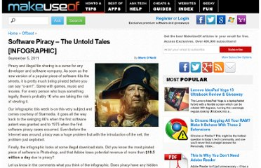 http://www.makeuseof.com/tag/infographic-software-piracy-untold-tales/