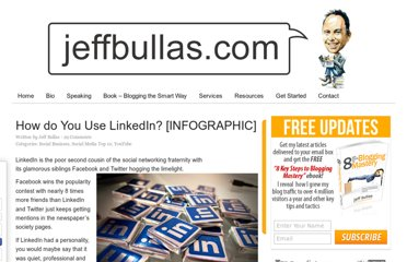 http://www.jeffbullas.com/2011/09/07/how-do-you-use-linkedin-infographic/