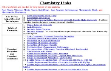 http://www.doctortang.com/Links/Chemistry%20Links.htm