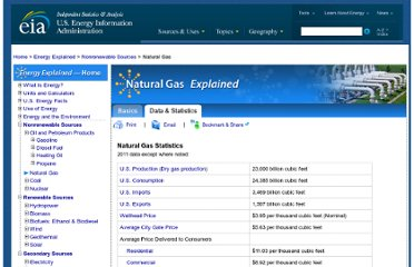 http://www.eia.gov/energyexplained/index.cfm?page=natural_gas_home#tab2