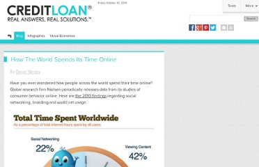 http://www.creditloan.com/blog/2010/06/16/how-the-world-spends-its-time-online/
