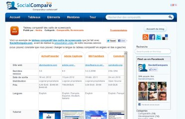 http://blog.socialcompare.com/fr/2009/08/26/tableau-comparatif-outils-screencasts/