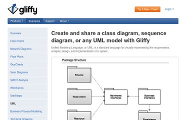 http://www.gliffy.com/uses/uml-software/